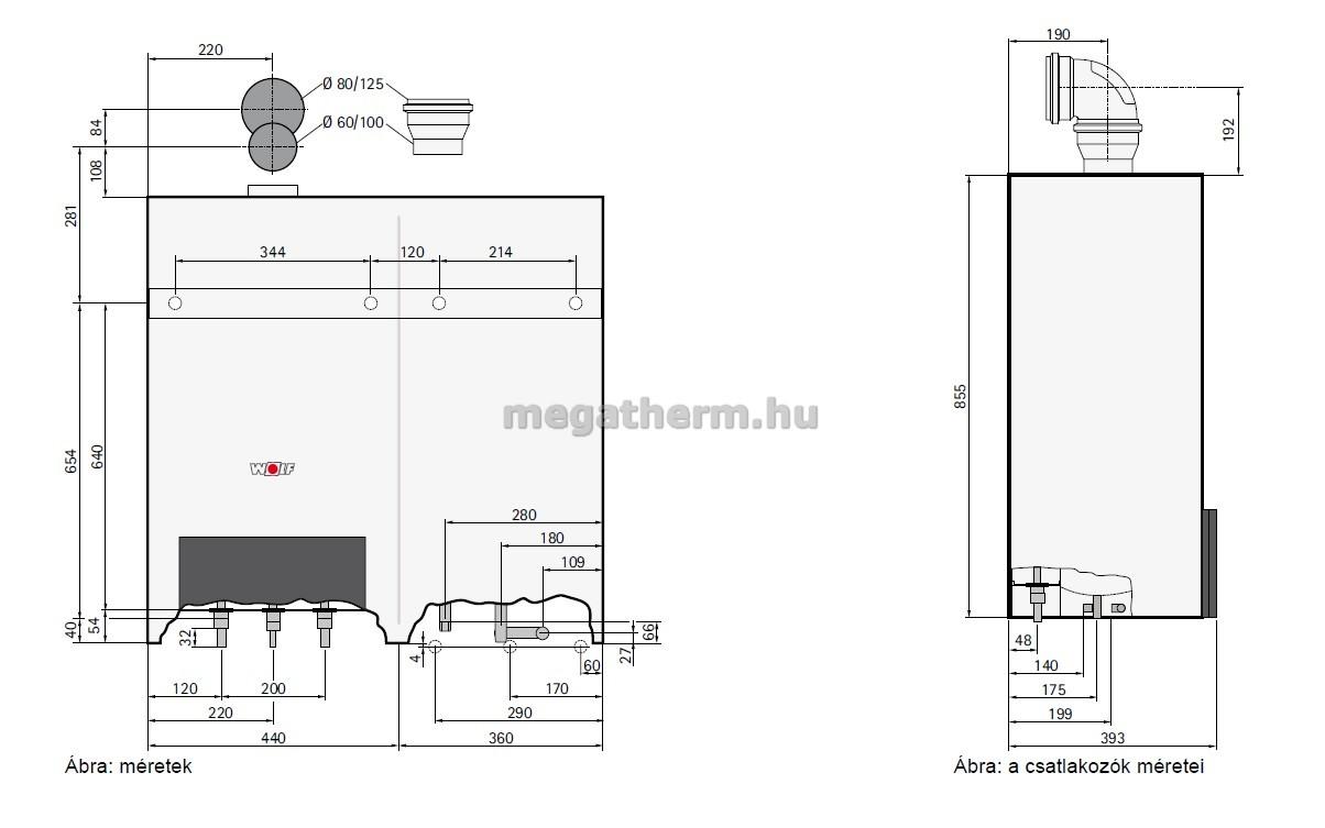 wolf cgw 24 140 klimaanlage und heizung zu hause. Black Bedroom Furniture Sets. Home Design Ideas